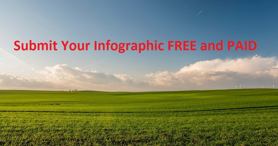 Free Submit your infographic